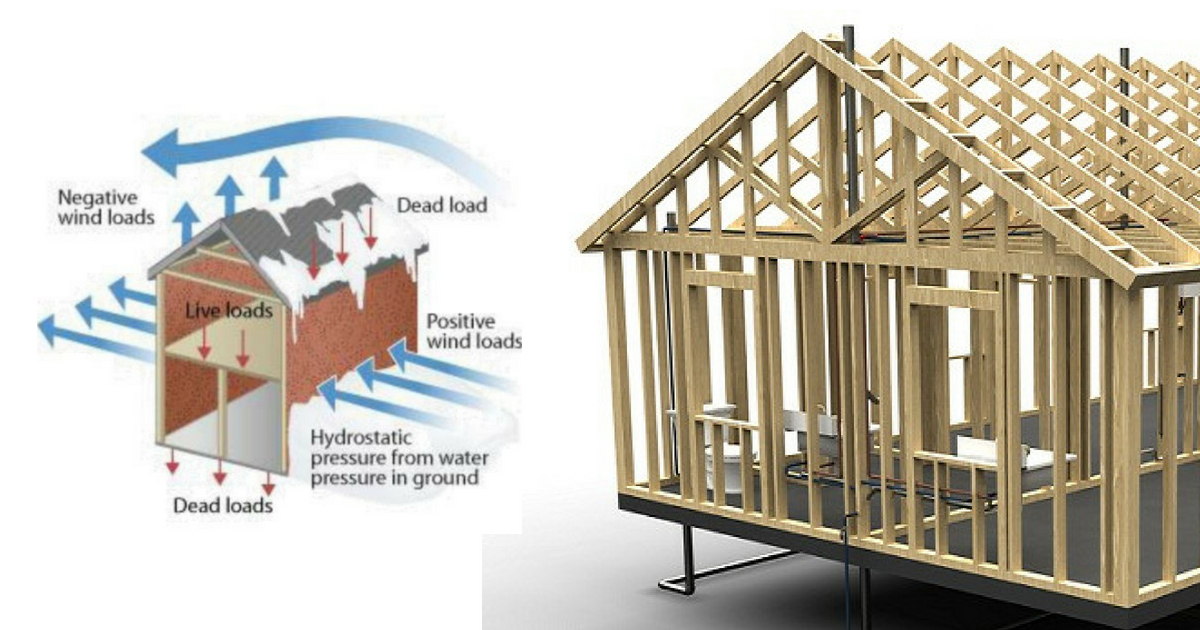 Important Points for Design Loads and Structural Framing - Civil ...