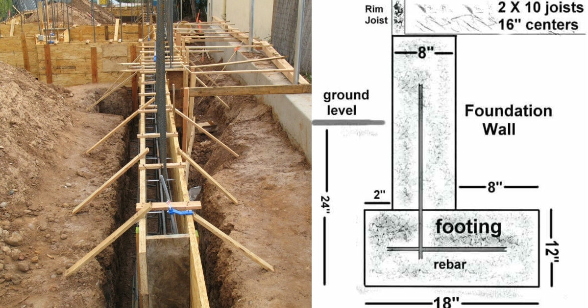 Difference Between A Foundation And Footing Civil Snapshot
