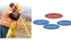 Sources of Errors in Surveying Measurement